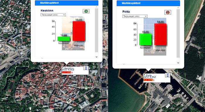 Kodin myyntiajan ero jopa yli puoli vuotta Tallinnan alueesta riippuen