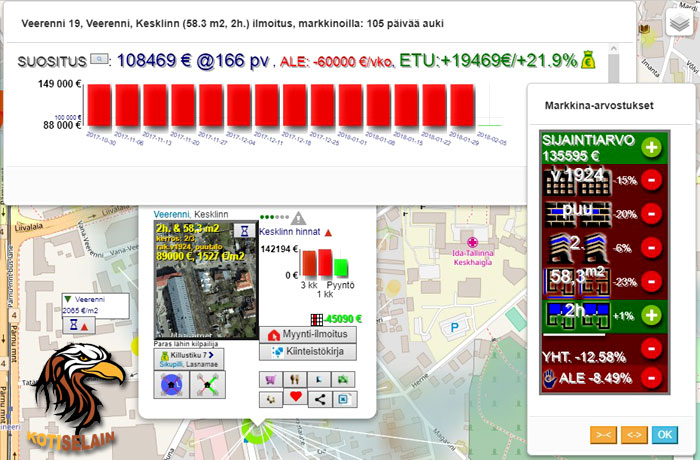 TOP-ALEt: ydinkeskustan paraatipaikkoja jo tarjolla asumiseen