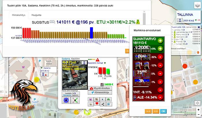 TOP-ALEt: uudistuotantoa ja satamaa tarjolla asumiseen