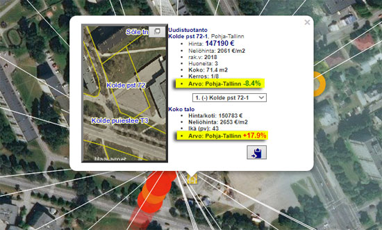 Asuntojen viikkokatsaus (14.08.): uusien kotien tulva markkinoille yltyi